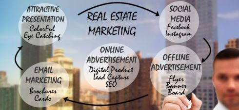 Strategies Related To Effective Real Estate  Marketing